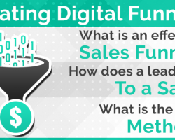 Sales Funnel in the Digital Marketing World