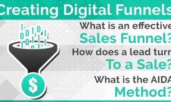 Sales Funnel in the Digital Marketing World
