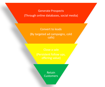 vitasoy marketing theory Sign up with facebook, twitter or google your allbestessayscom data will be completely private, secure and will not be posted to your facebook wall or tweeted.