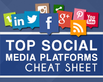Top Social Media Cheat Sheet